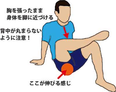 stretch_pmm2